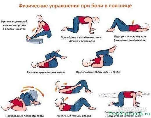 Программа лечения