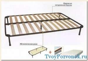 Схематичное изображение основания для кровати