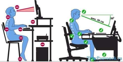 Как правильно и как не правильно сидеть за компьютером