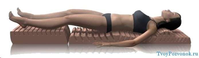 Детензор терапия - положение тела в проекции