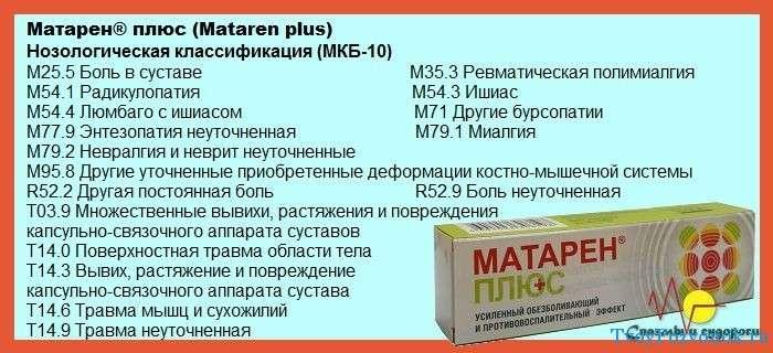 Матарен по МКБ 10