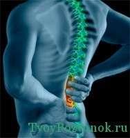 боли в спине как показание к обследованию