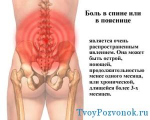 Очаги боли в позвоночнике