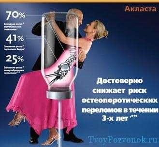 Снижение рисков остеопоротических переломов