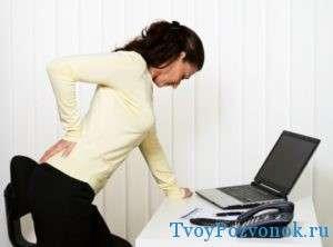 Боли в спине и пояснице