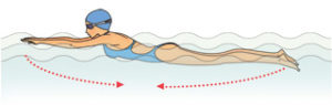 Правильное положение тела в воде